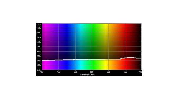 Cotech filters C 253 | 253 Light Frost | Gelatine